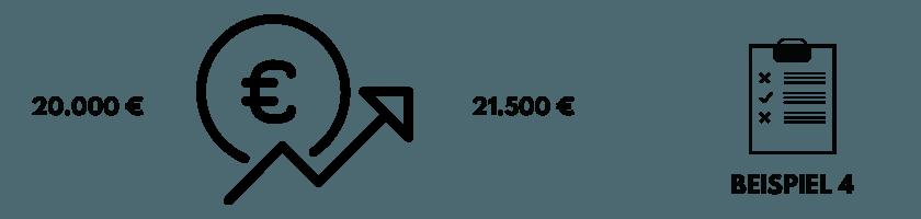 Kleinunternehmerregelung Beispiele