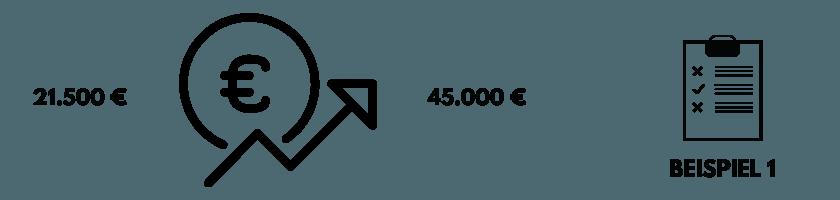 Umsatzgrenze Kleinunternehmerregelung